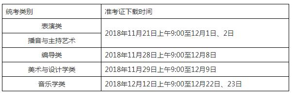2019年上海高招艺术类专业统一考试准考证即将开始网上下载